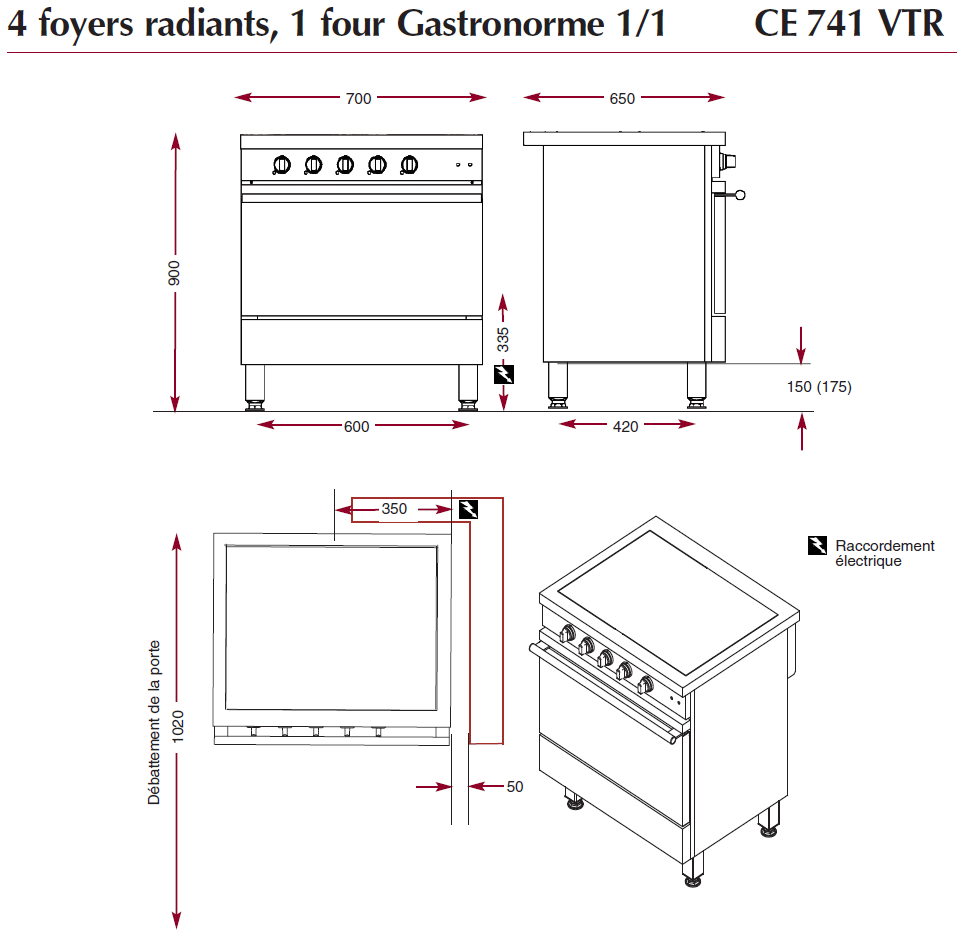 Dimensions du fourneau Ambassade CE741VTR